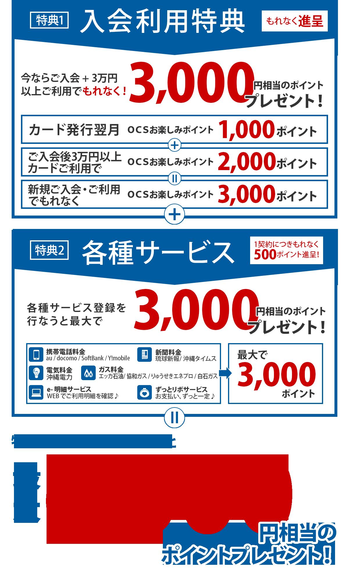 6000P内訳