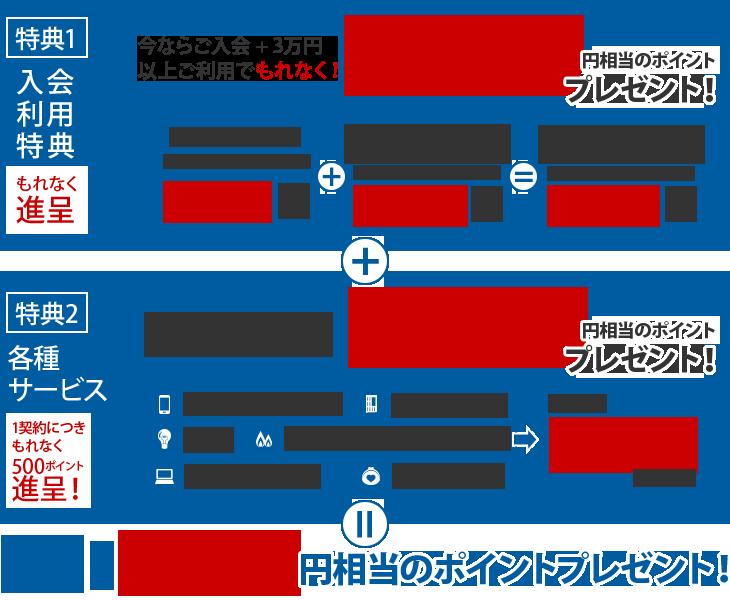 6000P詳細