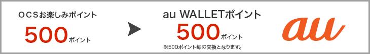 auWALLETポイント500ポイントごとに交換