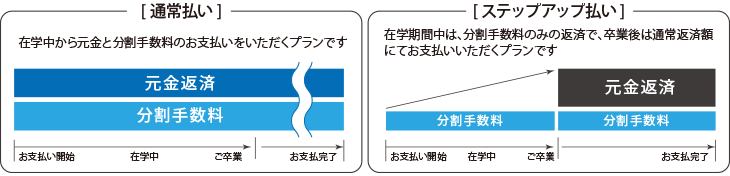 201606_gakuhi_PC_shiharai