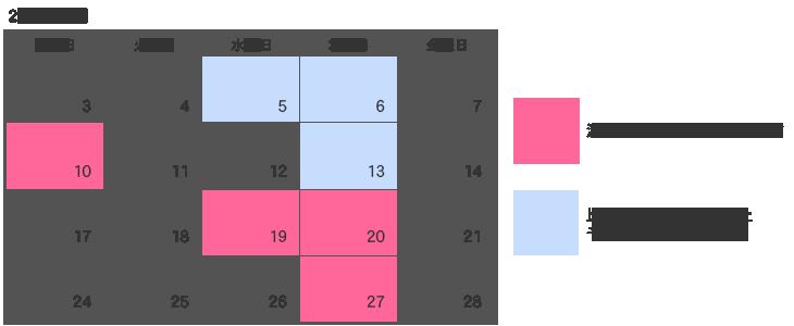 2017年4月サポート混雑予測