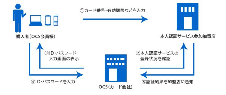 3D_sekyua_newPage_PC1